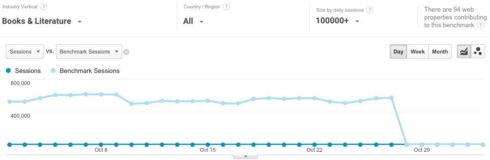 Screen Shot 2015-11-02 at 10.38.03 AM